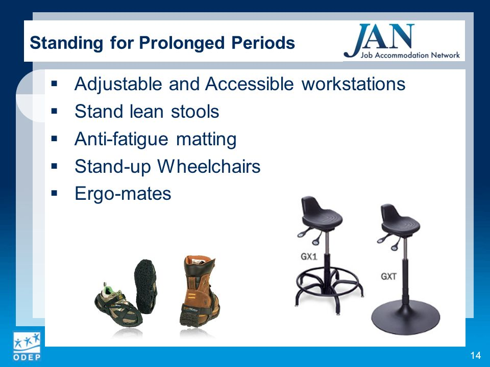 Adjustable and Accessible workstations Stand lean stools Anti-fatigue matting Stand-up Wheelchairs Ergo-mates Standing for Prolonged Periods 14