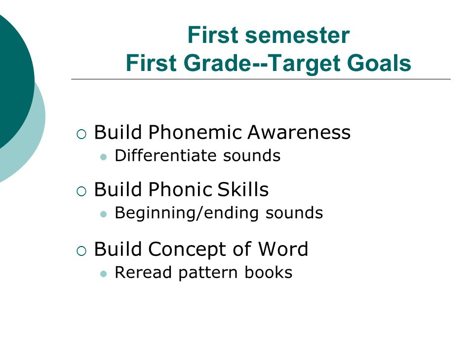 First semester First Grade--Target Goals Build Phonemic Awareness Differentiate sounds Build Phonic Skills Beginning/ending sounds Build Concept of Word Reread pattern books