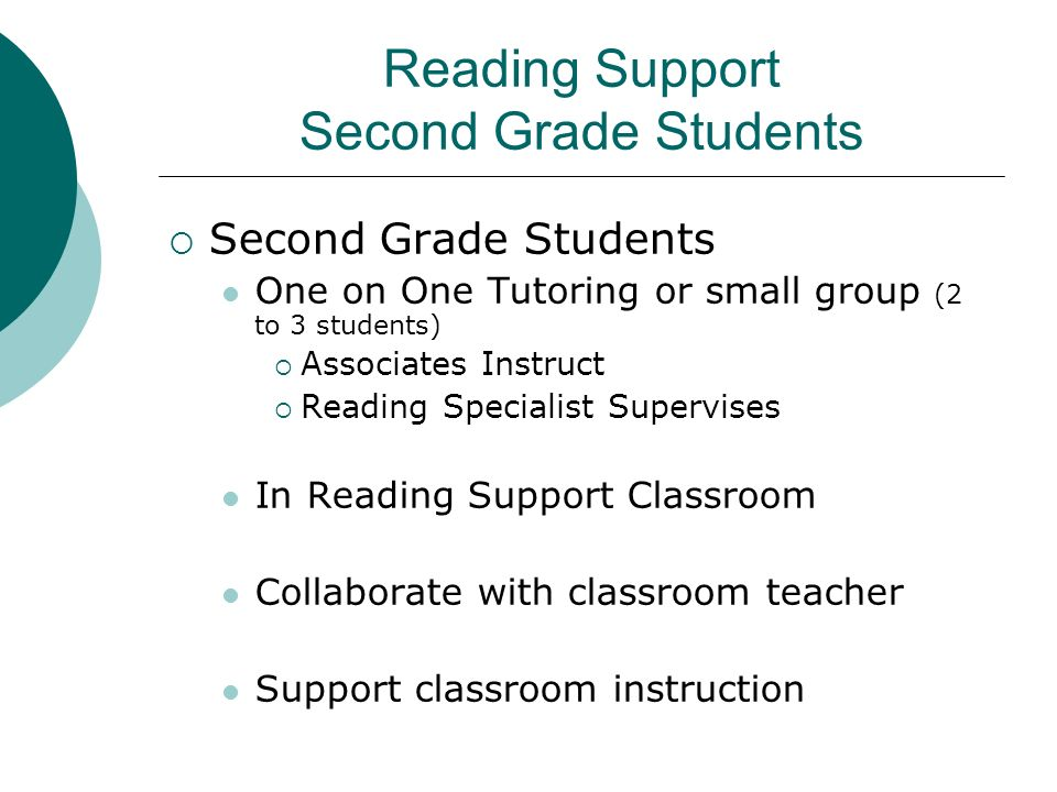 Reading Support Second Grade Students Second Grade Students One on One Tutoring or small group (2 to 3 students) Associates Instruct Reading Specialist Supervises In Reading Support Classroom Collaborate with classroom teacher Support classroom instruction