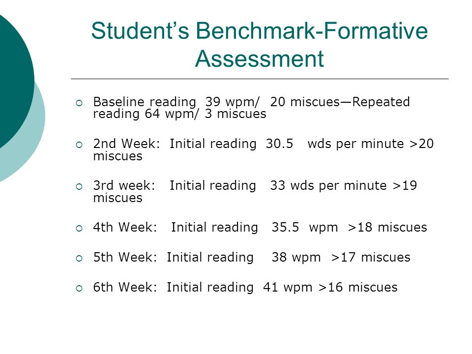 Students Benchmark-Formative Assessment Baseline reading 39 wpm/ 20 miscuesRepeated reading 64 wpm/ 3 miscues 2nd Week: Initial reading 30.5 wds per minute >20 miscues 3rd week: Initial reading 33 wds per minute >19 miscues 4th Week: Initial reading 35.5 wpm >18 miscues 5th Week: Initial reading 38 wpm >17 miscues 6th Week: Initial reading 41 wpm >16 miscues