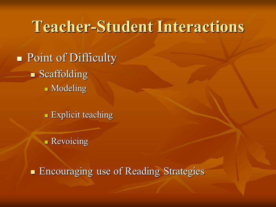 Teacher-Student Interactions Point of Difficulty Point of Difficulty Scaffolding Scaffolding Modeling Modeling Explicit teaching Explicit teaching Revoicing Revoicing Encouraging use of Reading Strategies Encouraging use of Reading Strategies