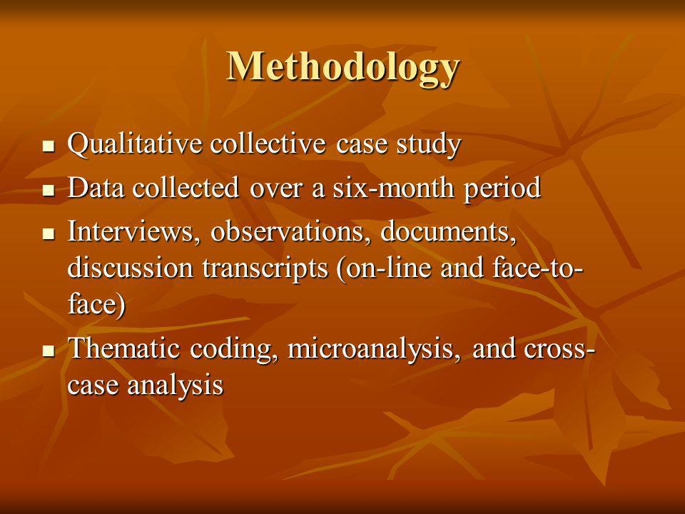 Methodology Qualitative collective case study Qualitative collective case study Data collected over a six-month period Data collected over a six-month period Interviews, observations, documents, discussion transcripts (on-line and face-to- face) Interviews, observations, documents, discussion transcripts (on-line and face-to- face) Thematic coding, microanalysis, and cross- case analysis Thematic coding, microanalysis, and cross- case analysis
