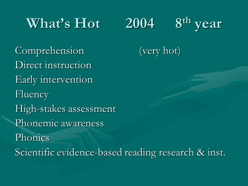 Whats Hot 20048 th year Comprehension(very hot) Direct instruction Early intervention Fluency High-stakes assessment Phonemic awareness Phonics Scientific evidence-based reading research & inst.