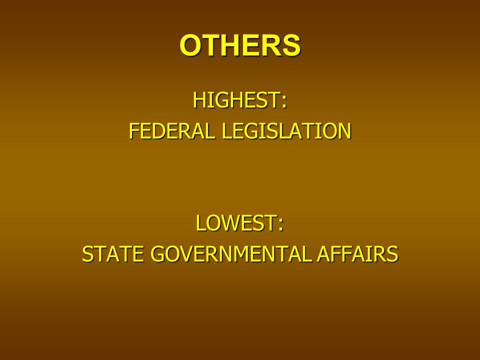 OTHERS HIGHEST: FEDERAL LEGISLATION LOWEST: STATE GOVERNMENTAL AFFAIRS