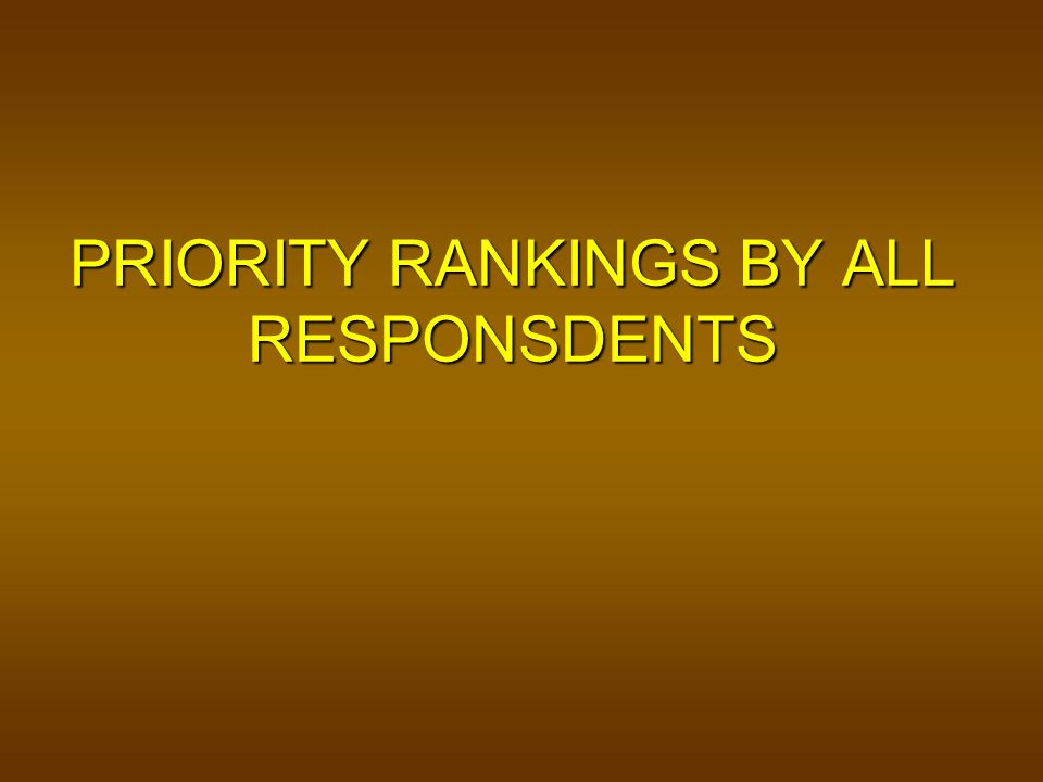 PRIORITY RANKINGS BY ALL RESPONSDENTS