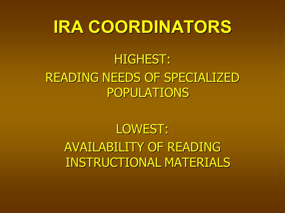 IRA COORDINATORS HIGHEST: READING NEEDS OF SPECIALIZED POPULATIONS LOWEST: AVAILABILITY OF READING INSTRUCTIONAL MATERIALS