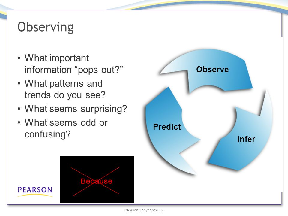 Pearson Copyright 2007 Predict Observe Infer Observing What important information pops out.