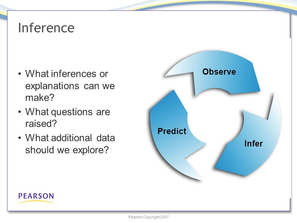 Pearson Copyright 2007 Predict Observe Infer Inference What inferences or explanations can we make.