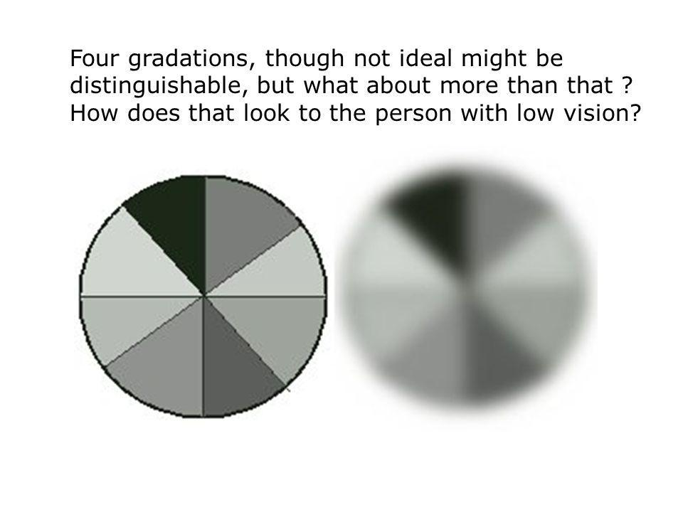 Grayscale is not a good option for photos, graphics, graphs, maps or charts.