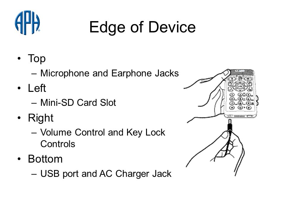 Edge of Device Top –Microphone and Earphone Jacks Left –Mini-SD Card Slot Right –Volume Control and Key Lock Controls Bottom –USB port and AC Charger Jack