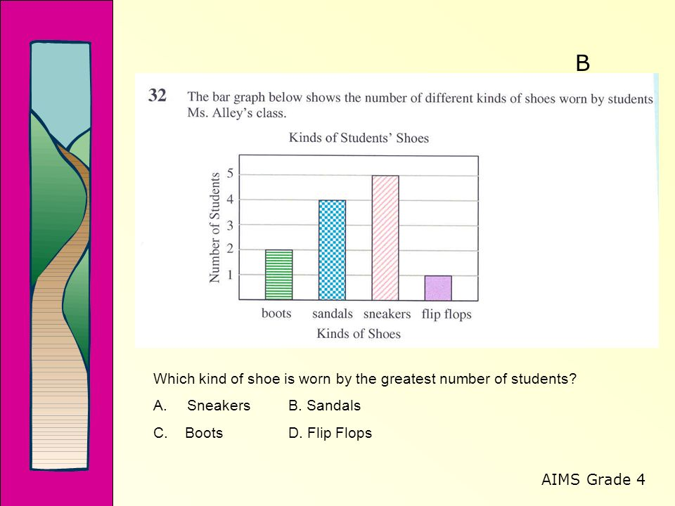 B Which kind of shoe is worn by the greatest number of students.