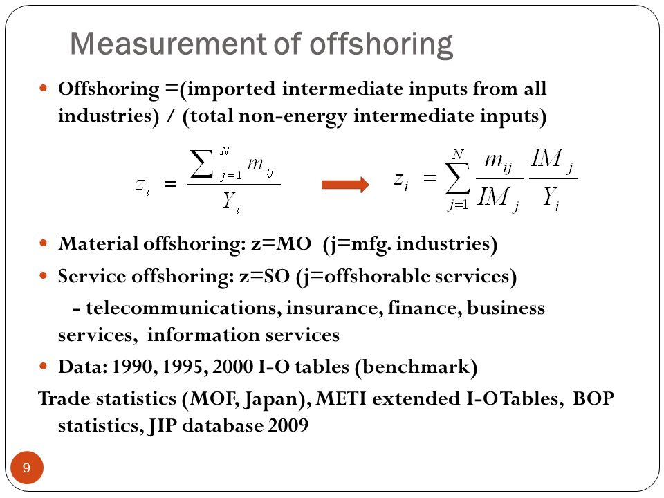 Measurement of offshoring 9 Offshoring =(imported intermediate inputs from all industries) / (total non-energy intermediate inputs) Material offshoring: z=MO (j=mfg.