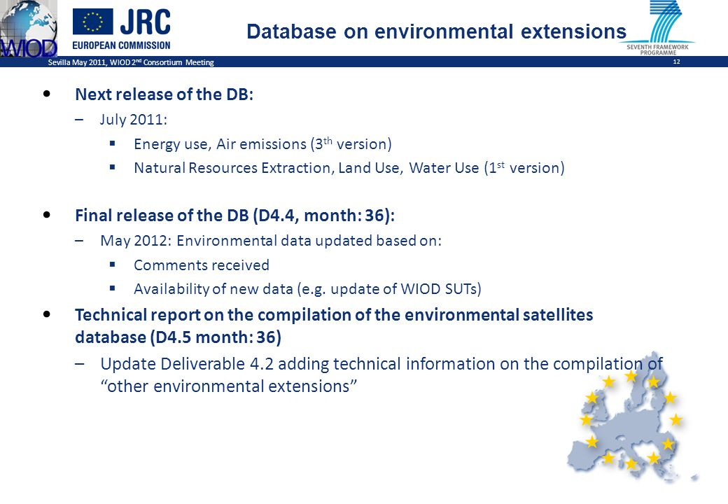 Sevilla May 2011, WIOD 2 nd Consortium Meeting 12 Database on environmental extensions Next release of the DB: –July 2011: Energy use, Air emissions (3 th version) Natural Resources Extraction, Land Use, Water Use (1 st version) Final release of the DB (D4.4, month: 36): –May 2012: Environmental data updated based on: Comments received Availability of new data (e.g.