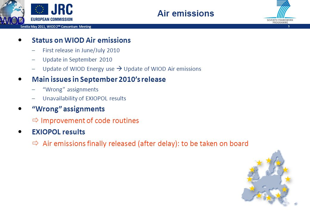 Sevilla May 2011, WIOD 2 nd Consortium Meeting 5 Air emissions Status on WIOD Air emissions –First release in June/July 2010 –Update in September 2010 –Update of WIOD Energy use Update of WIOD Air emissions Main issues in September 2010s release –Wrong assignments –Unavailability of EXIOPOL results Wrong assignments Improvement of code routines EXIOPOL results Air emissions finally released (after delay): to be taken on board
