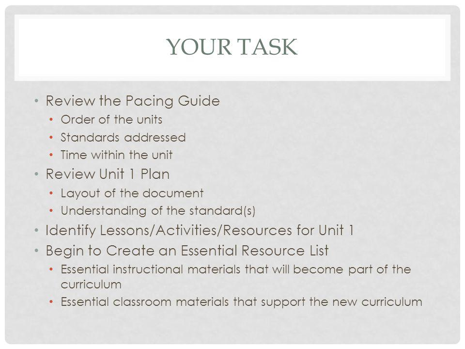 YOUR TASK Review the Pacing Guide Order of the units Standards addressed Time within the unit Review Unit 1 Plan Layout of the document Understanding of the standard(s) Identify Lessons/Activities/Resources for Unit 1 Begin to Create an Essential Resource List Essential instructional materials that will become part of the curriculum Essential classroom materials that support the new curriculum