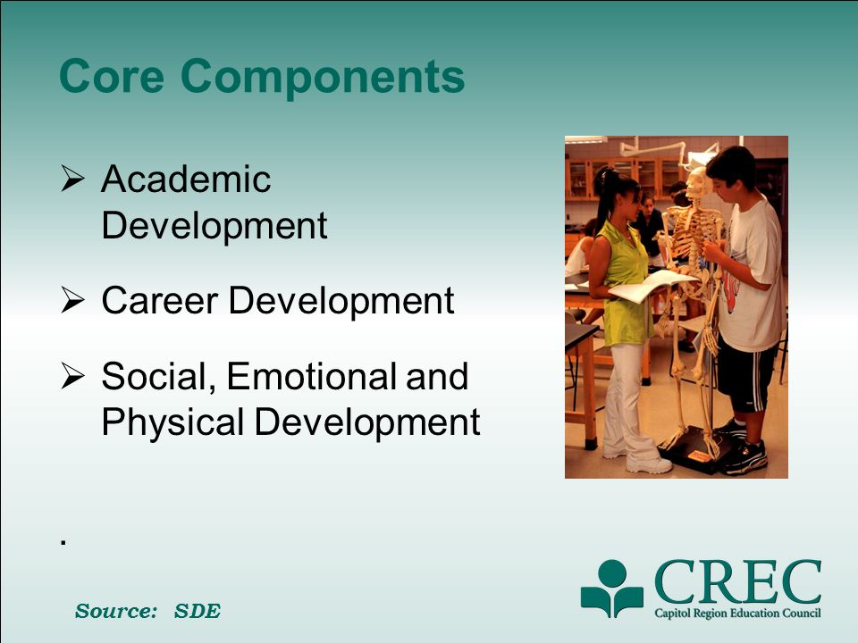 Core Components Academic Development Career Development Social, Emotional and Physical Development.