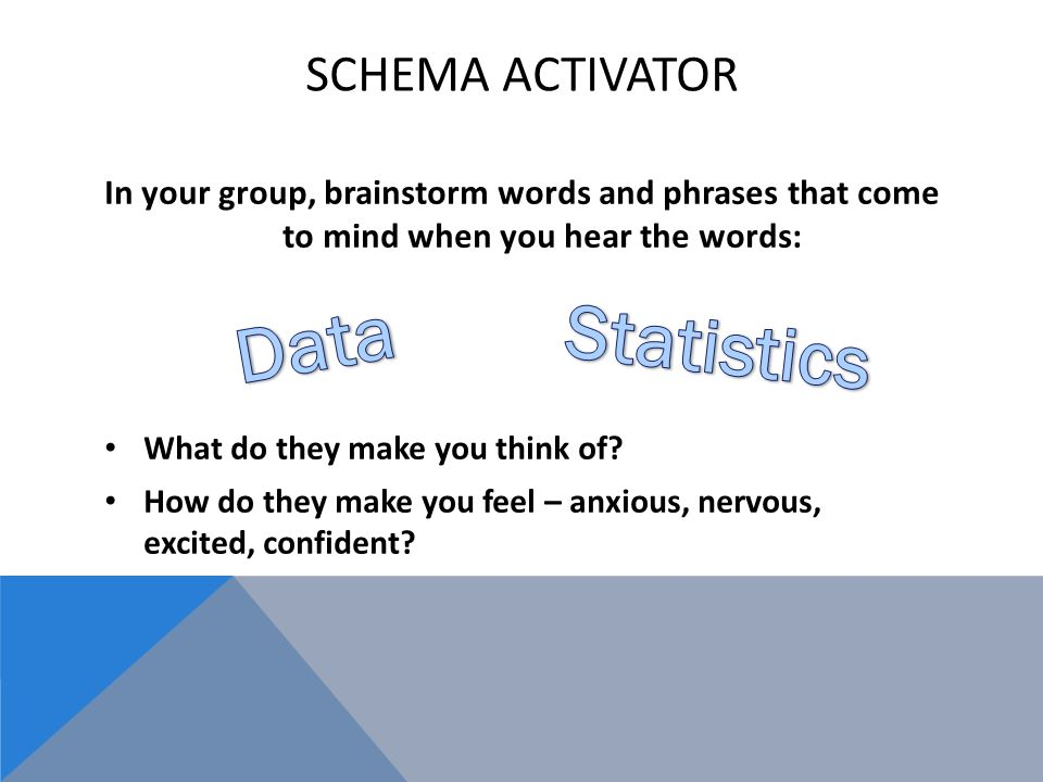 SCHEMA ACTIVATOR In your group, brainstorm words and phrases that come to mind when you hear the words: What do they make you think of.