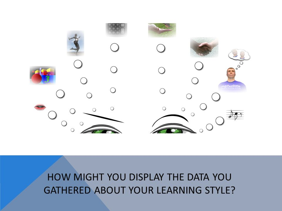 HOW MIGHT YOU DISPLAY THE DATA YOU GATHERED ABOUT YOUR LEARNING STYLE