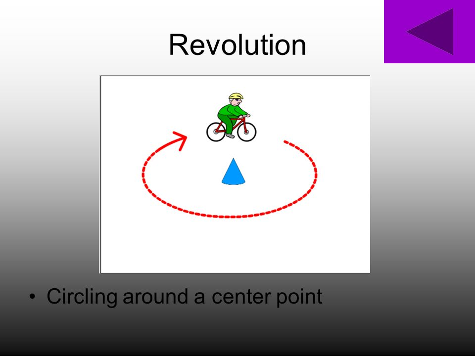 Revolution Circling around a center point