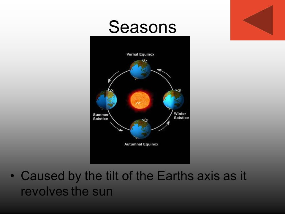 Seasons Caused by the tilt of the Earths axis as it revolves the sun