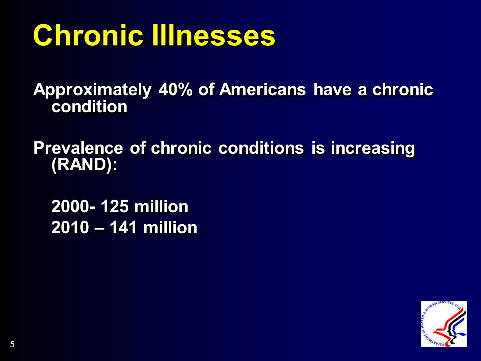 5 5 Chronic Illnesses Approximately 40% of Americans have a chronic condition Prevalence of chronic conditions is increasing (RAND): 2000- 125 million 2010 – 141 million Approximately 40% of Americans have a chronic condition Prevalence of chronic conditions is increasing (RAND): 2000- 125 million 2010 – 141 million