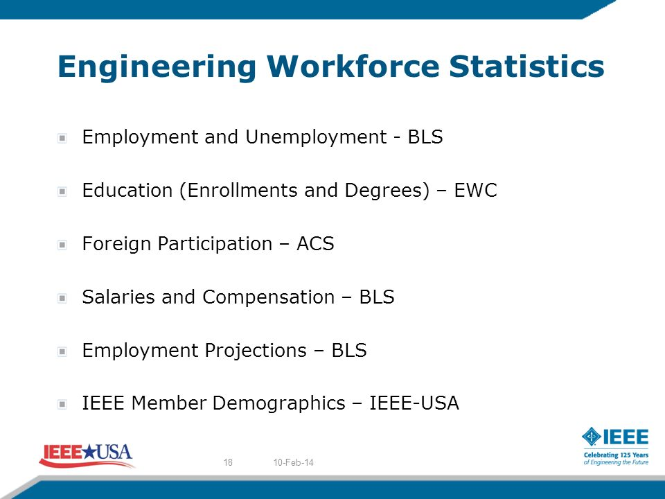 Engineering Workforce Statistics Employment and Unemployment - BLS Education (Enrollments and Degrees) – EWC Foreign Participation – ACS Salaries and Compensation – BLS Employment Projections – BLS IEEE Member Demographics – IEEE-USA 10-Feb-1418