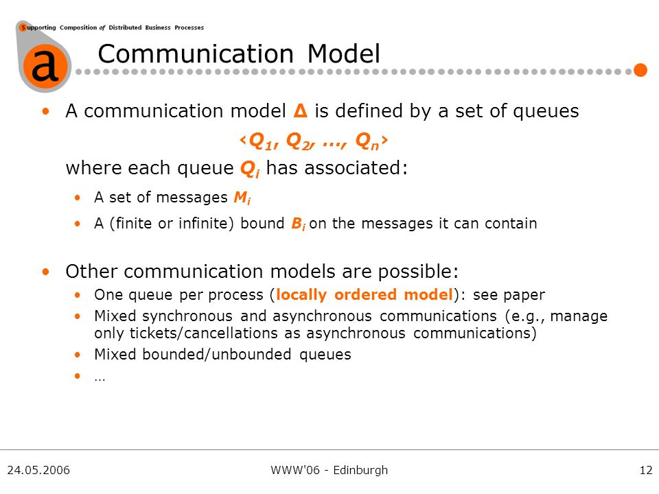 24.05.2006WWW 06 - Edinburgh Communication Model A communication model Δ is defined by a set of queuesQ 1, Q 2, …, Q n where each queue Q i has associated: A set of messages M i A (finite or infinite) bound B i on the messages it can contain Other communication models are possible: One queue per process (locally ordered model): see paper Mixed synchronous and asynchronous communications (e.g., manage only tickets/cancellations as asynchronous communications) Mixed bounded/unbounded queues … 12