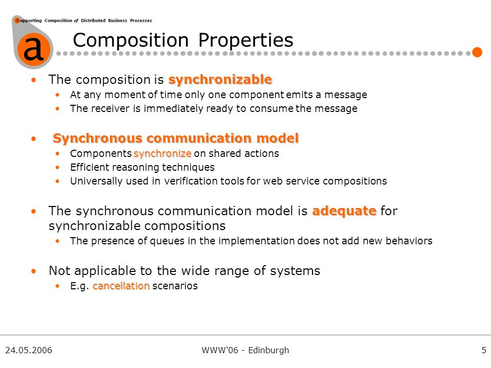 24.05.2006WWW 06 - Edinburgh Composition Properties synchronizableThe composition is synchronizable At any moment of time only one component emits a message The receiver is immediately ready to consume the message Synchronous communication model synchronizeComponents synchronize on shared actions Efficient reasoning techniques Universally used in verification tools for web service compositions adequateThe synchronous communication model is adequate for synchronizable compositions The presence of queues in the implementation does not add new behaviors Not applicable to the wide range of systems cancellationE.g.