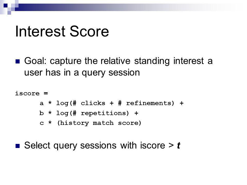 Interest Score Goal: capture the relative standing interest a user has in a query session iscore = a * log(# clicks + # refinements) + b * log(# repetitions) + c * (history match score) Select query sessions with iscore > t
