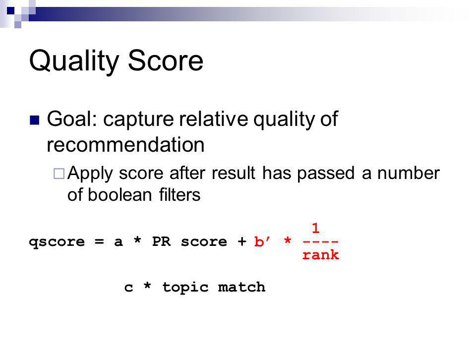 Quality Score Goal: capture relative quality of recommendation Apply score after result has passed a number of boolean filters qscore = a * PR score + b * rank c * topic match 1 b * ---- rank