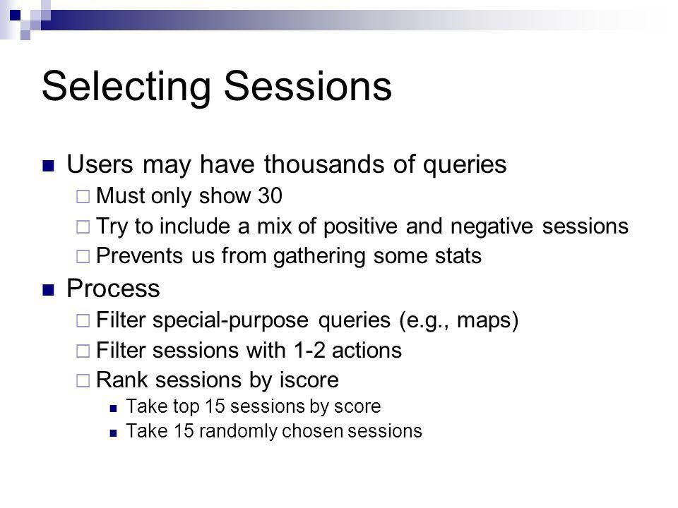 Selecting Sessions Users may have thousands of queries Must only show 30 Try to include a mix of positive and negative sessions Prevents us from gathering some stats Process Filter special-purpose queries (e.g., maps) Filter sessions with 1-2 actions Rank sessions by iscore Take top 15 sessions by score Take 15 randomly chosen sessions