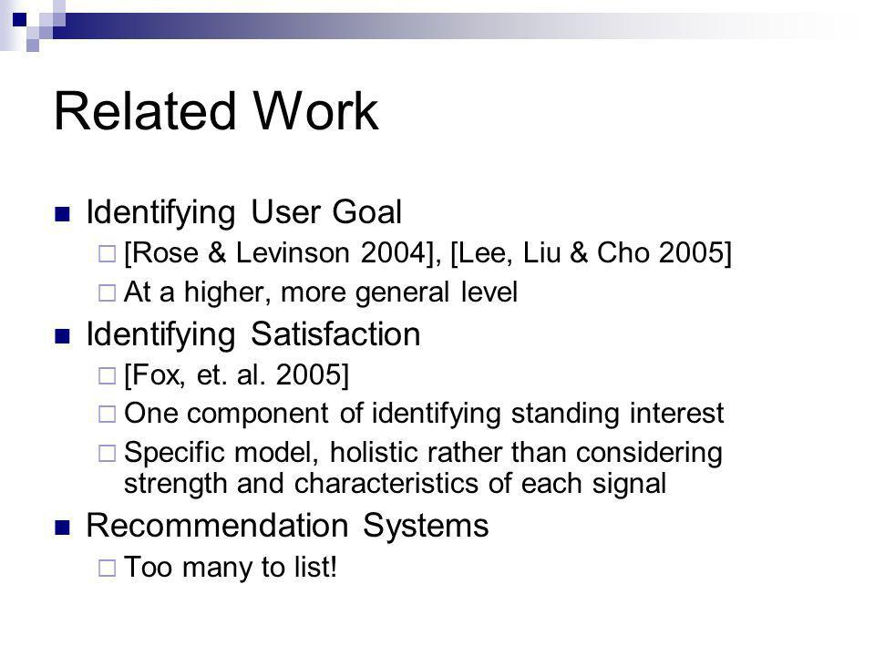 Related Work Identifying User Goal [Rose & Levinson 2004], [Lee, Liu & Cho 2005] At a higher, more general level Identifying Satisfaction [Fox, et.