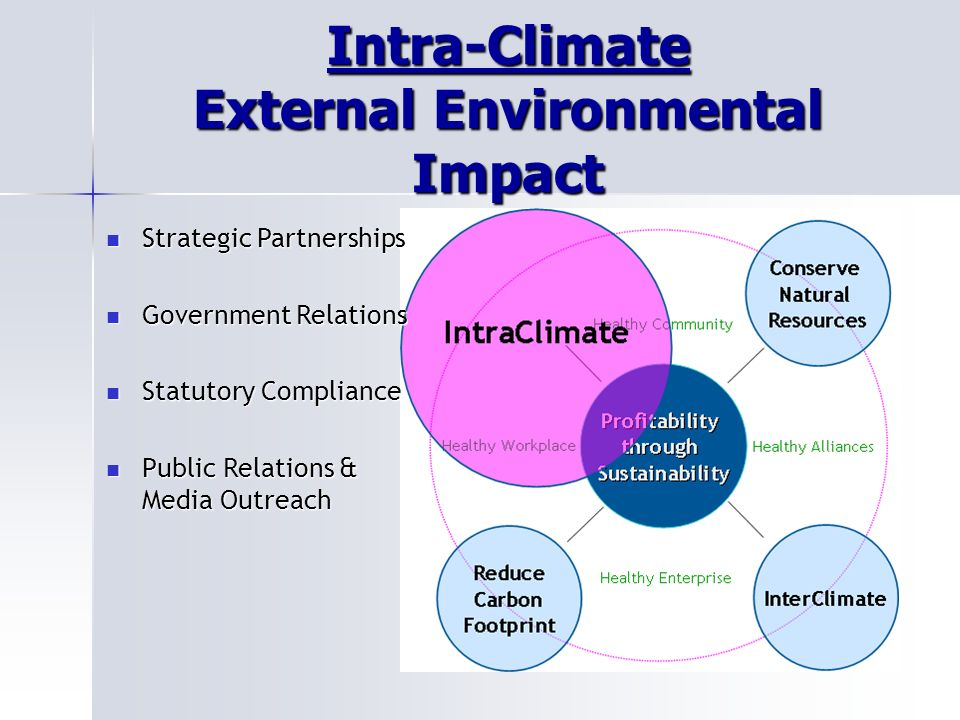 Intra-Climate External Environmental Impact Strategic Partnerships Strategic Partnerships Government Relations Government Relations Statutory Compliance Statutory Compliance Public Relations & Media Outreach Public Relations & Media Outreach