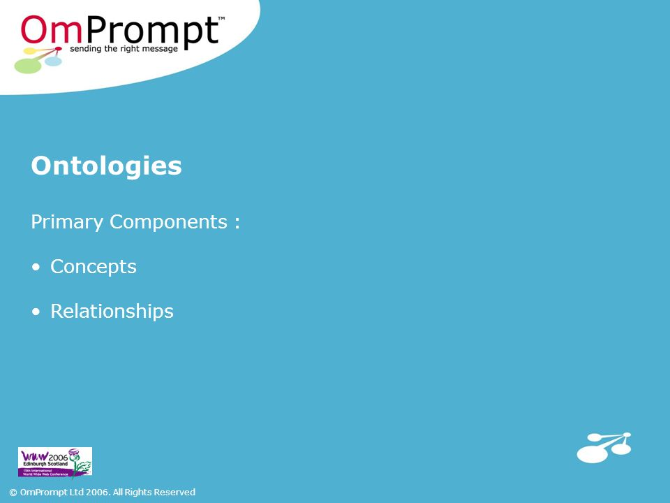 Ontologies Primary Components : Concepts Relationships © OmPrompt Ltd 2006. All Rights Reserved