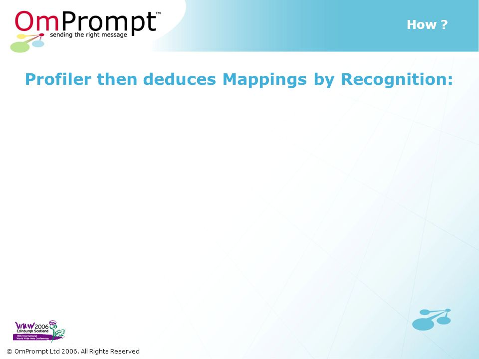 How © OmPrompt Ltd 2006. All Rights Reserved Profiler then deduces Mappings by Recognition: