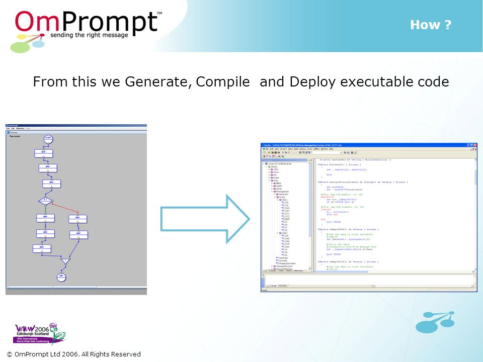 How . From this we Generate, Compile and Deploy executable code © OmPrompt Ltd 2006.