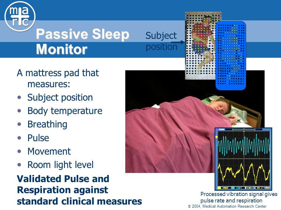 © 2004, Medical Automation Research Center A mattress pad that measures: Subject position Body temperature Breathing Pulse Movement Room light level Processed vibration signal gives pulse rate and respiration Passive Sleep Monitor Subject position Validated Pulse and Respiration against standard clinical measures