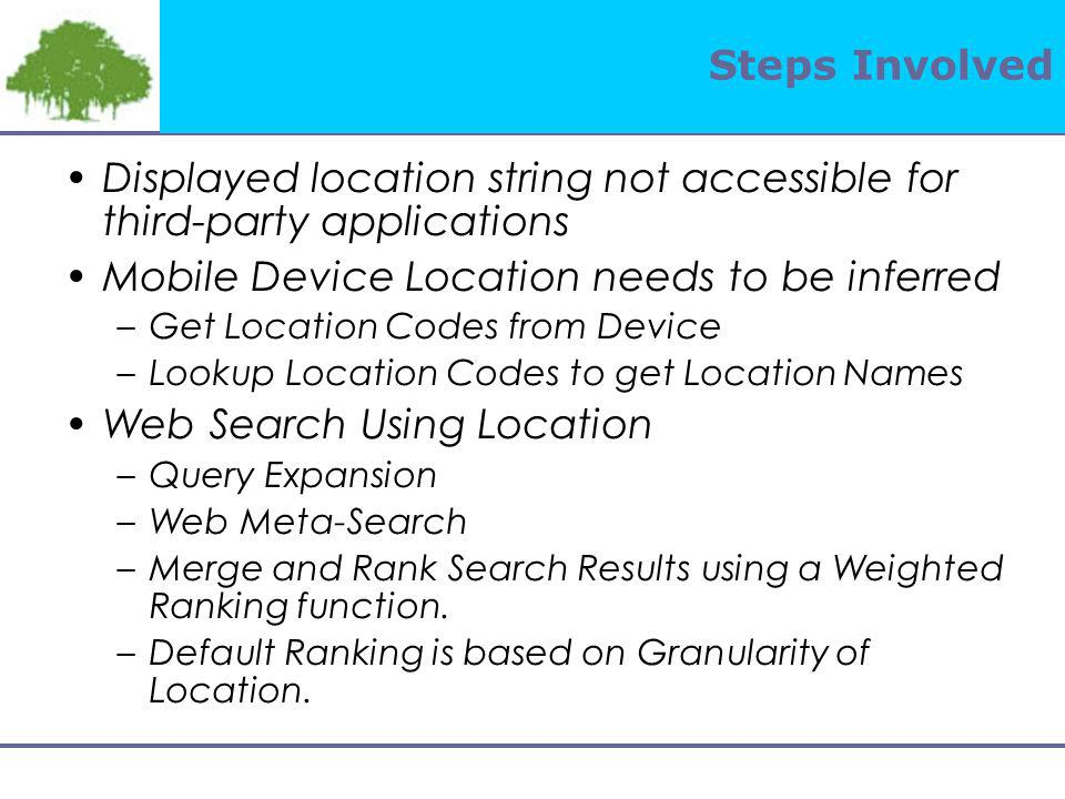 Steps Involved Displayed location string not accessible for third-party applications Mobile Device Location needs to be inferred –Get Location Codes from Device –Lookup Location Codes to get Location Names Web Search Using Location –Query Expansion –Web Meta-Search –Merge and Rank Search Results using a Weighted Ranking function.