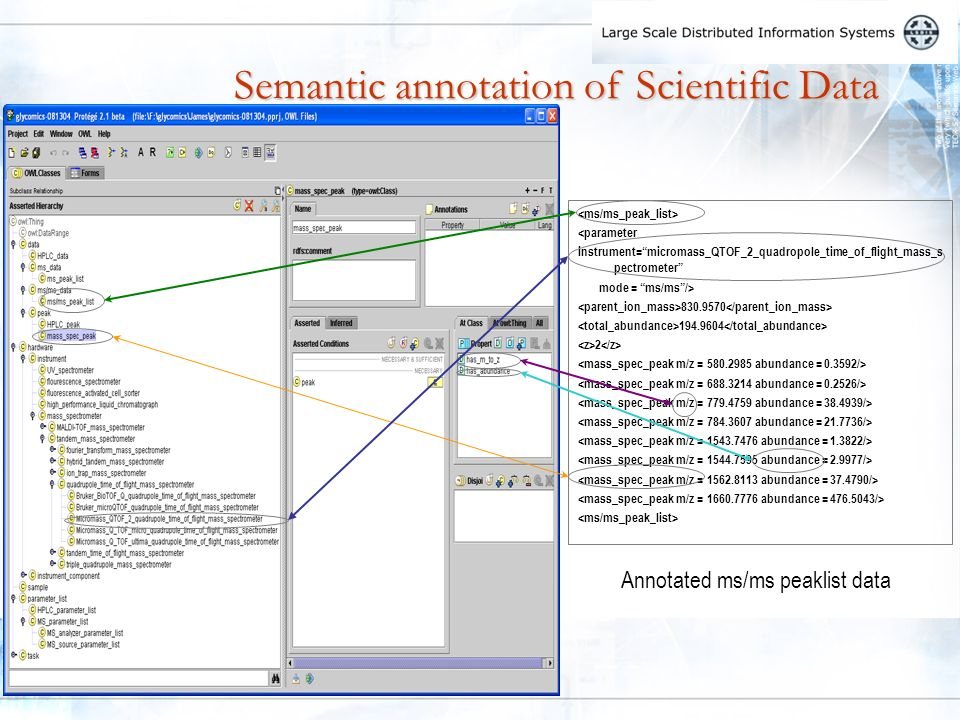 28 Semantic annotation of Scientific Data Annotated ms/ms peaklist data <parameter instrument=micromass_QTOF_2_quadropole_time_of_flight_mass_s pectrometer mode = ms/ms/> 830.9570 194.9604 2