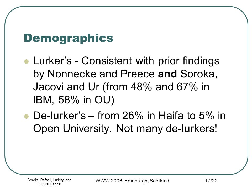 Soroka, Rafaeli, Lurking and Cultural Capital WWW 2006, Edinburgh, Scotland 17/22 Demographics Lurkers - Consistent with prior findings by Nonnecke and Preece and Soroka, Jacovi and Ur (from 48% and 67% in IBM, 58% in OU) De-lurkers – from 26% in Haifa to 5% in Open University.
