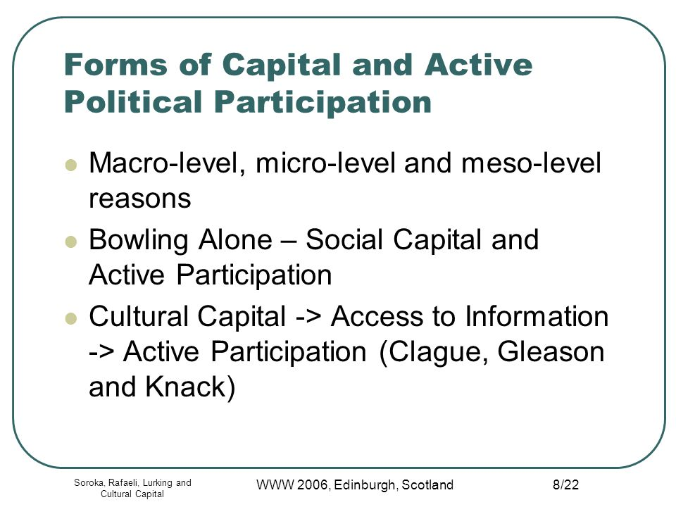 Soroka, Rafaeli, Lurking and Cultural Capital WWW 2006, Edinburgh, Scotland 8/22 Forms of Capital and Active Political Participation Macro-level, micro-level and meso-level reasons Bowling Alone – Social Capital and Active Participation Cultural Capital -> Access to Information -> Active Participation (Clague, Gleason and Knack)