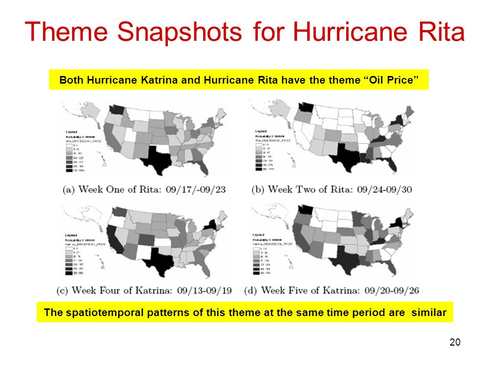 20 Theme Snapshots for Hurricane Rita Both Hurricane Katrina and Hurricane Rita have the theme Oil Price The spatiotemporal patterns of this theme at the same time period are similar