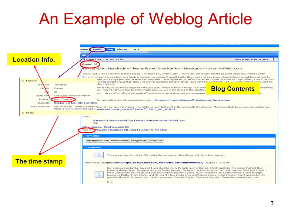 3 An Example of Weblog Article The time stamp Location Info. Blog Contents