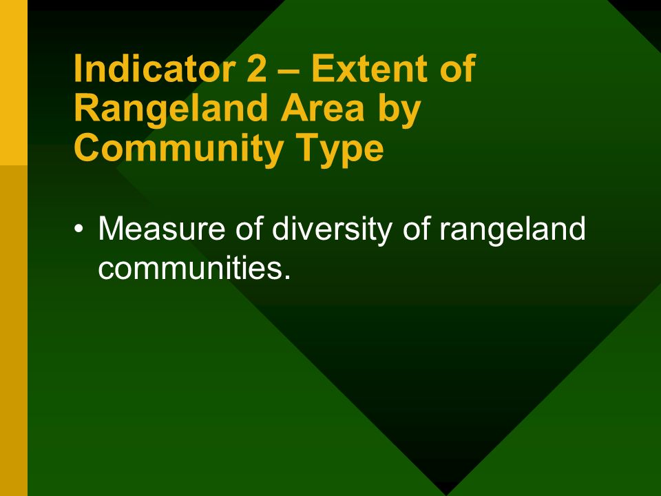 Indicator 2 – Extent of Rangeland Area by Community Type Measure of diversity of rangeland communities.