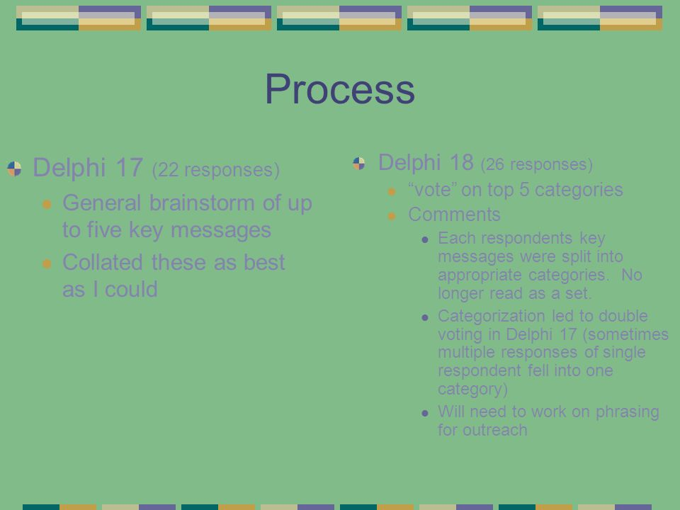 Process Delphi 17 (22 responses) General brainstorm of up to five key messages Collated these as best as I could Delphi 18 (26 responses) vote on top 5 categories Comments Each respondents key messages were split into appropriate categories.