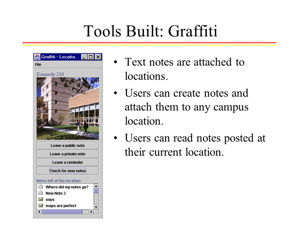 Tools Built: Graffiti Text notes are attached to locations.