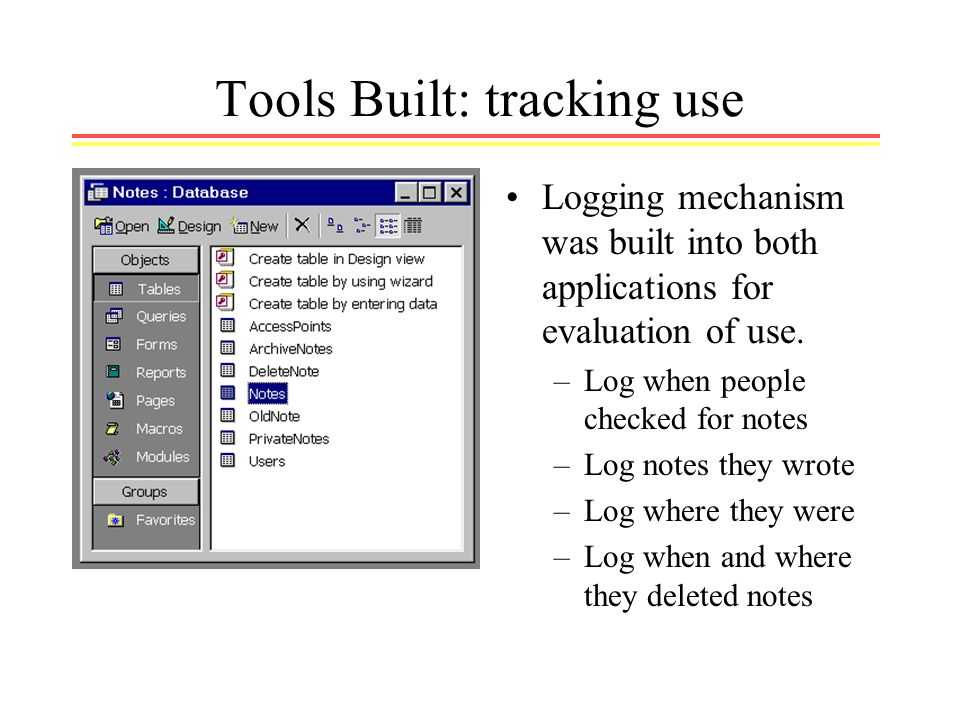 Tools Built: tracking use Logging mechanism was built into both applications for evaluation of use.
