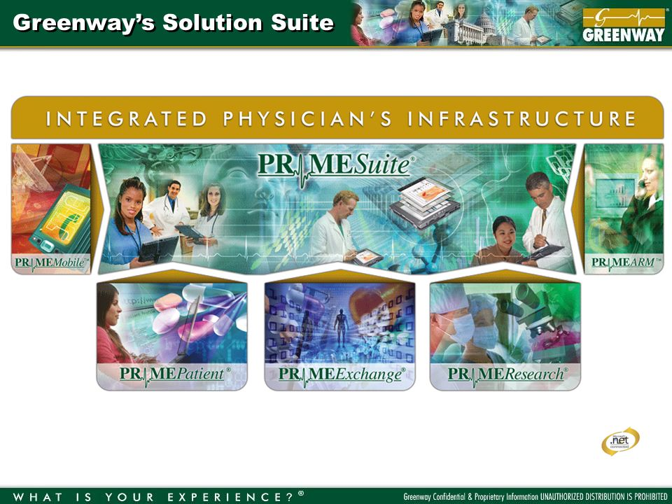 Greenways Solution Suite