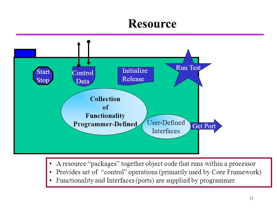 11 Resource Collection of Functionality Programmer-Defined Start Stop Control Data User-Defined Interfaces Get Port Run Test Initialize Release A resource packages together object code that runs within a processor Provides set of control operations (primarily used by Core Framework) Functionality and Interfaces (ports) are supplied by programmer