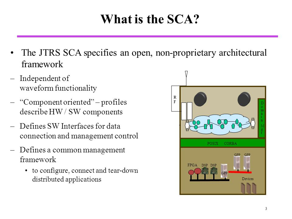 3 –Independent of waveform functionality –Component oriented – profiles describe HW / SW components –Defines SW Interfaces for data connection and management control –Defines a common management framework to configure, connect and tear-down distributed applications What is the SCA.